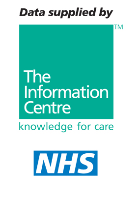 NHS Citation Logo